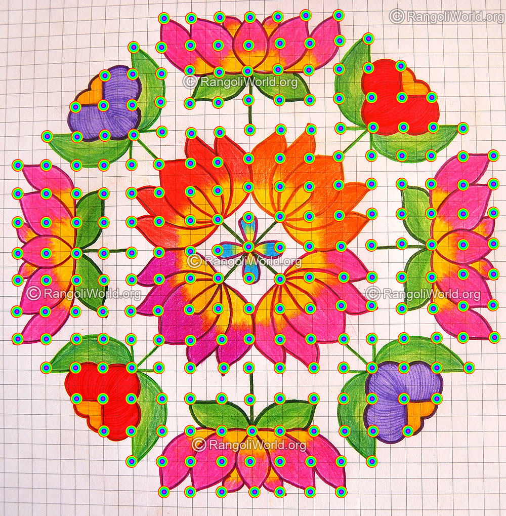 Margali Kolam Designs